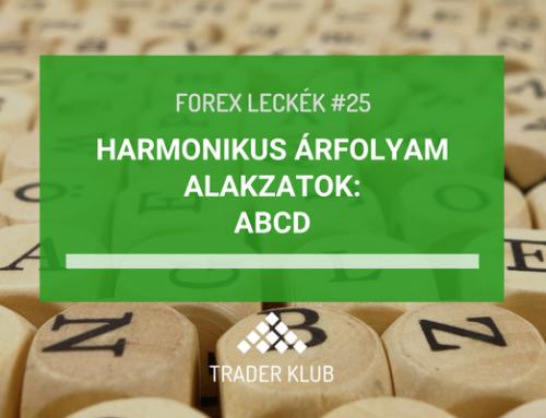 Harmonikus árfolyam alakzatok: ABCD alakzat