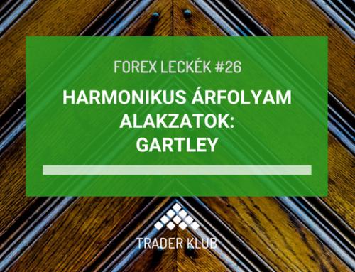 Harmonikus árfolyam alakzatok: Gartley alakzat