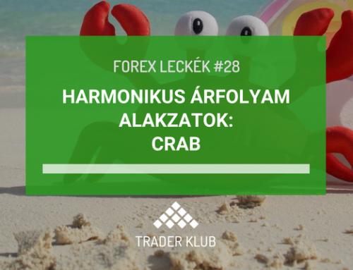 Harmonikus árfolyam alakzatok: Crab alakzat