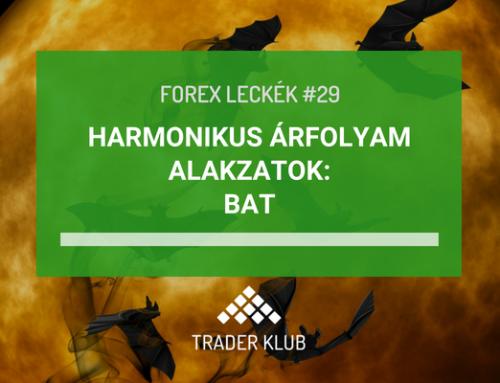 Harmonikus árfolyam alakzatok: Bat alakzat