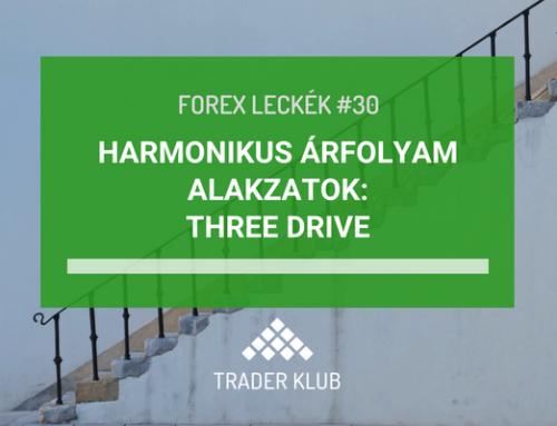 Harmonikus árfolyam alakzatok: Three Drive alakzat