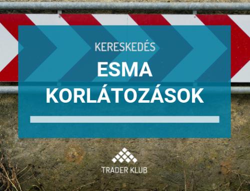 ESMA korlátozások – ahogy a kereskedőket érintheti