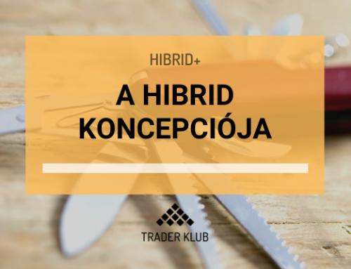 A Hibrid+ koncepciója
