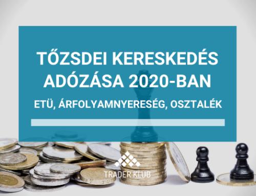 Tőzsdei kereskedés adózása: ETÜ, árfolyamnyereség, osztalék