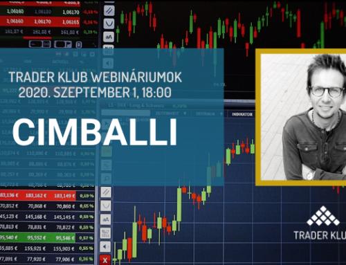 Cimballi: Flat korrekciók (Trader Klub webinárium, 2020. szeptember 1.)