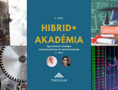 Hibrid+ Akadémia 6. rész: Egy konkrét stratégia optimalizálása és visszatesztelése (1. rész)