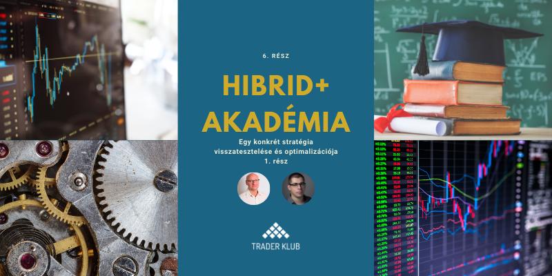 Hibrid+ Akadémia 6. rész: Egy konkrét stratégia visszatesztelése és optimalizációja