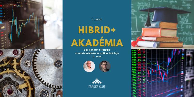 Hibrid+ Akadémia 7. rész: Egy konkrét stratégia visszatesztelése és optimalizációja (2. rész)