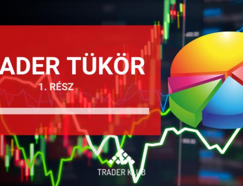 Trader Tükör – 1. rész