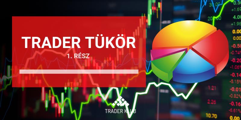 Trader Tükör - 1. rész