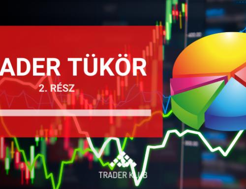 Trader Tükör – 2. rész